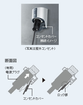 EV充電用コンセントのロック機構